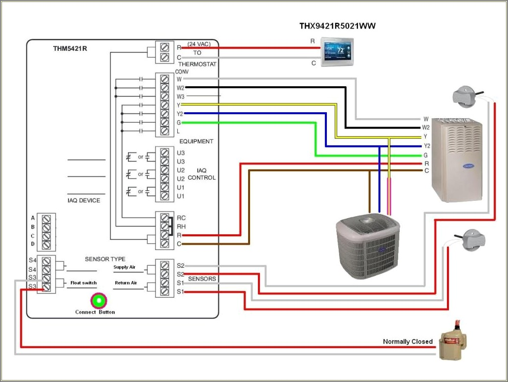 Honeywell Ac Thermostat Wiring Diagram