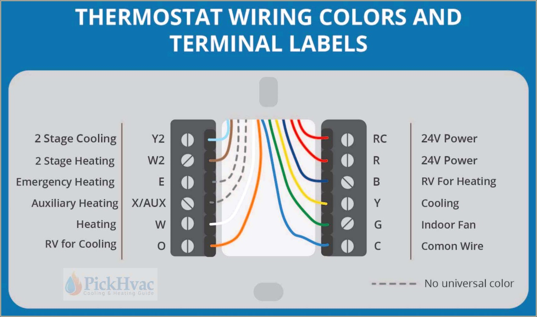 Honeywell Thermostat Diagram Wiring