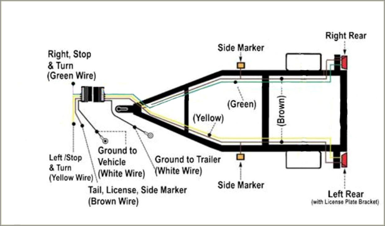 Horse Trailer Plug Wiring Diagram
