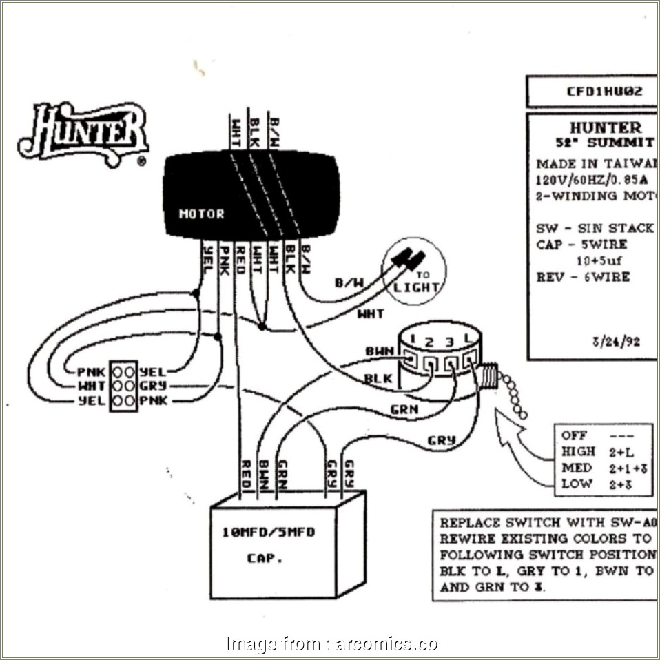 Hunter Ceiling Fan With Remote Wiring Diagram
