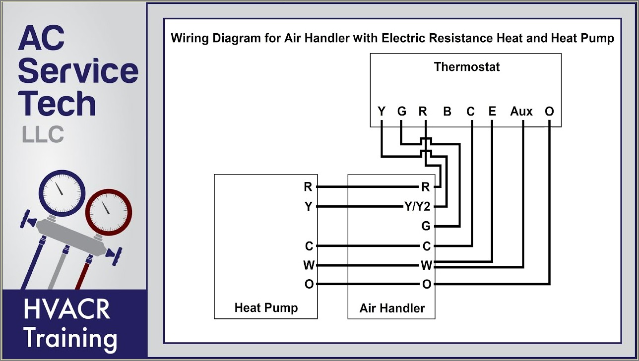 Hvac Wiring Diagram Thermostat