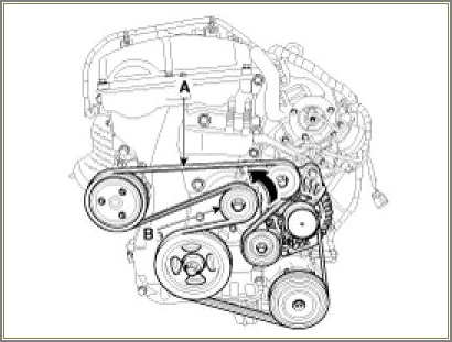 Hyundai Sonata Serpentine Belt Diagram