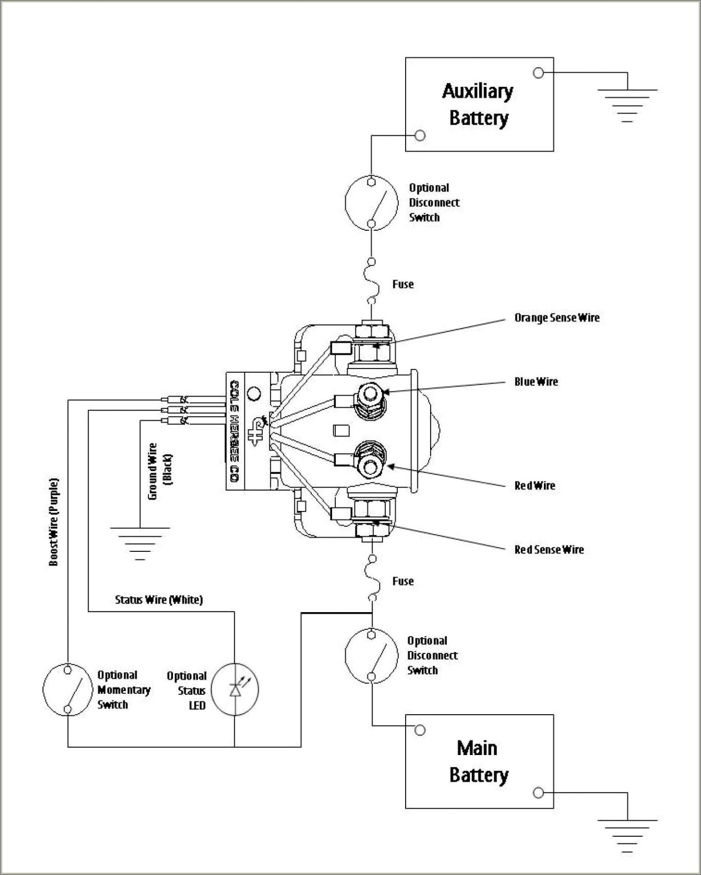 Install Wireless Remote Warn Winch Wiring Diagram