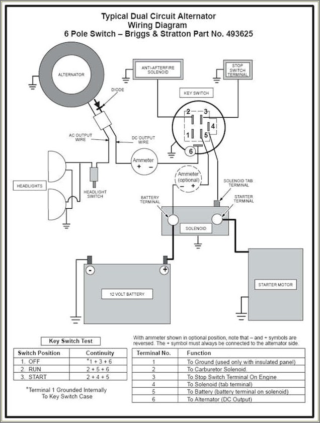 Lawn Tractor Ignition Switch Wiring Diagram