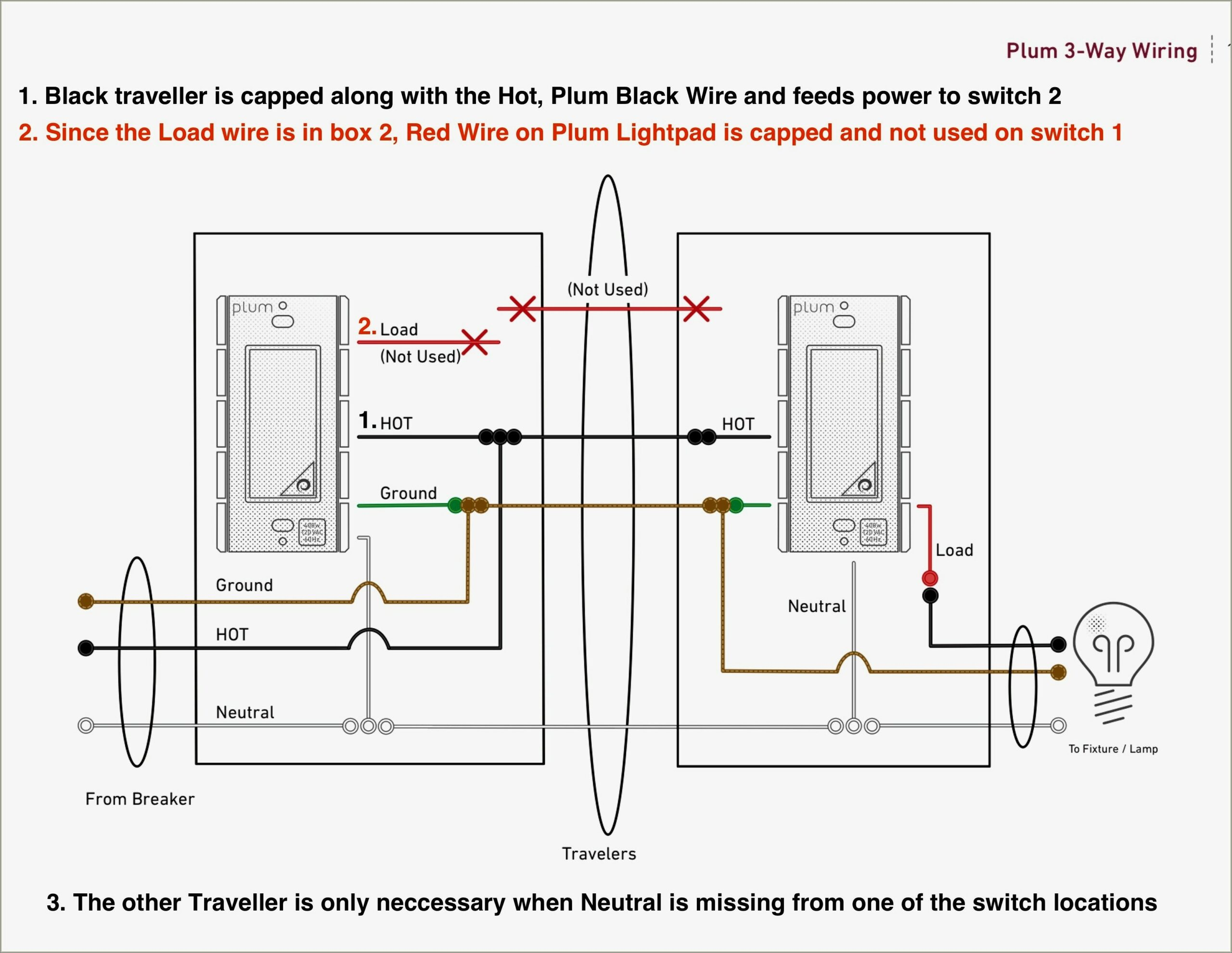 Leviton Rotary Dimmer Switch Wiring Diagram