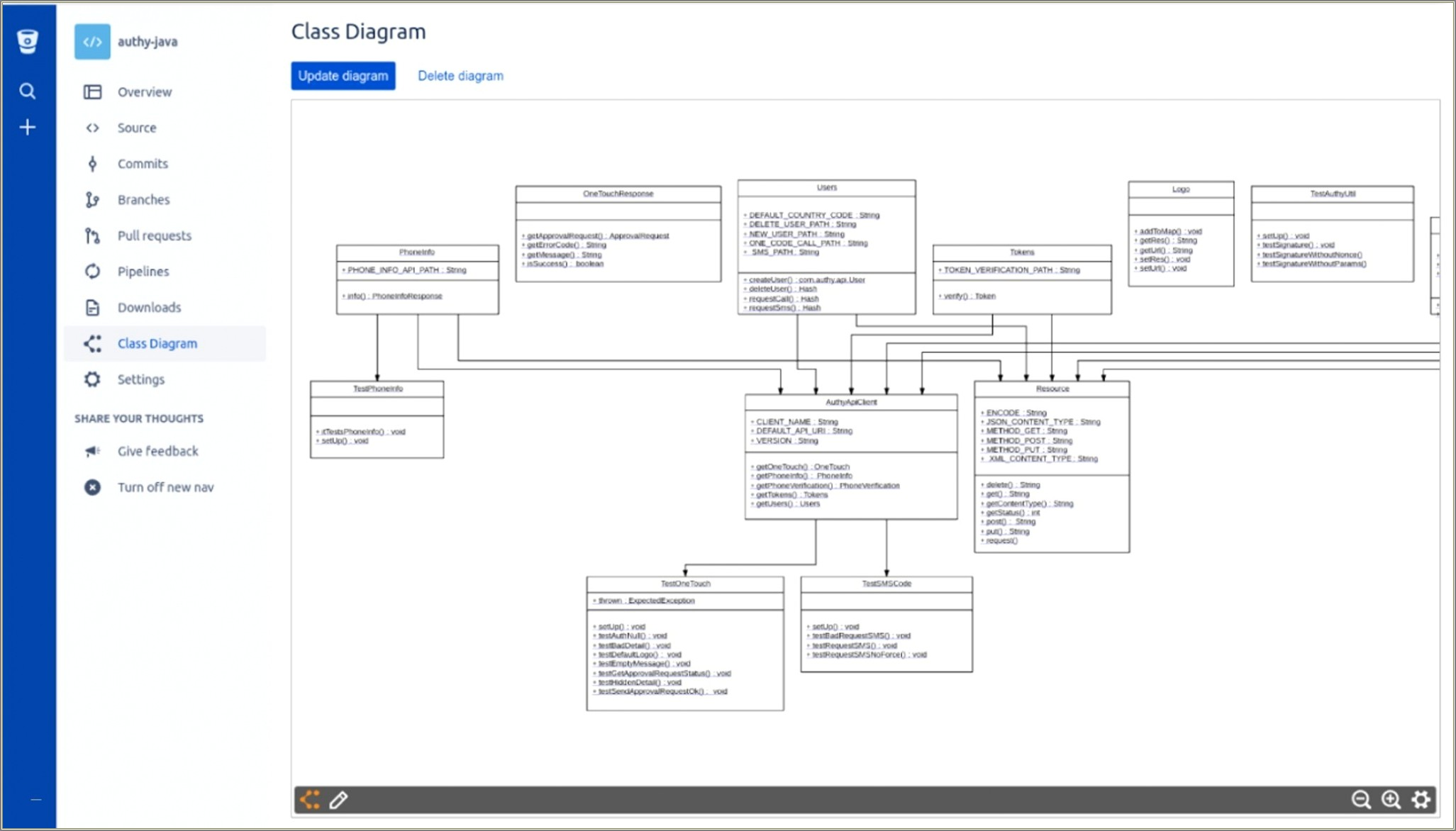 Lucidchart Class Diagram Tutorial