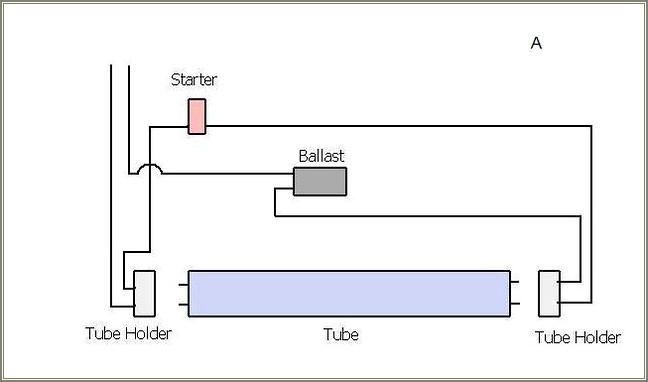 Magnetic Ballast Wiring Diagram