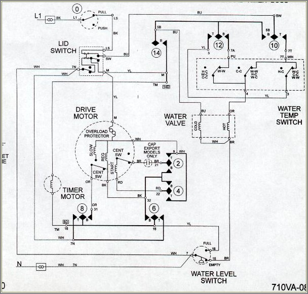 Maytag Washer Motor Wiring Diagram