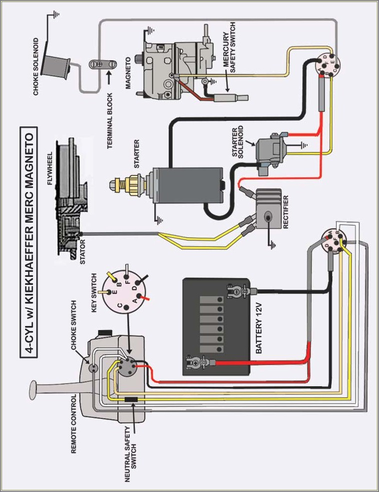 Mercury Outboard Trim Gauge Wiring Diagram