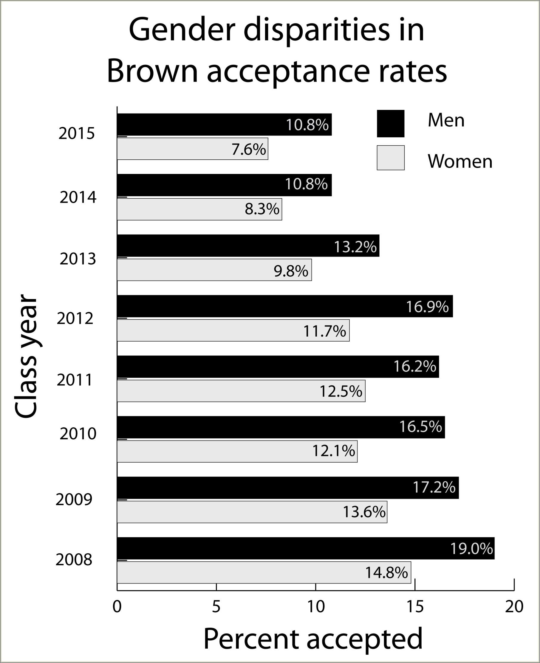 Nejm Letter To The Editor Acceptance Rate