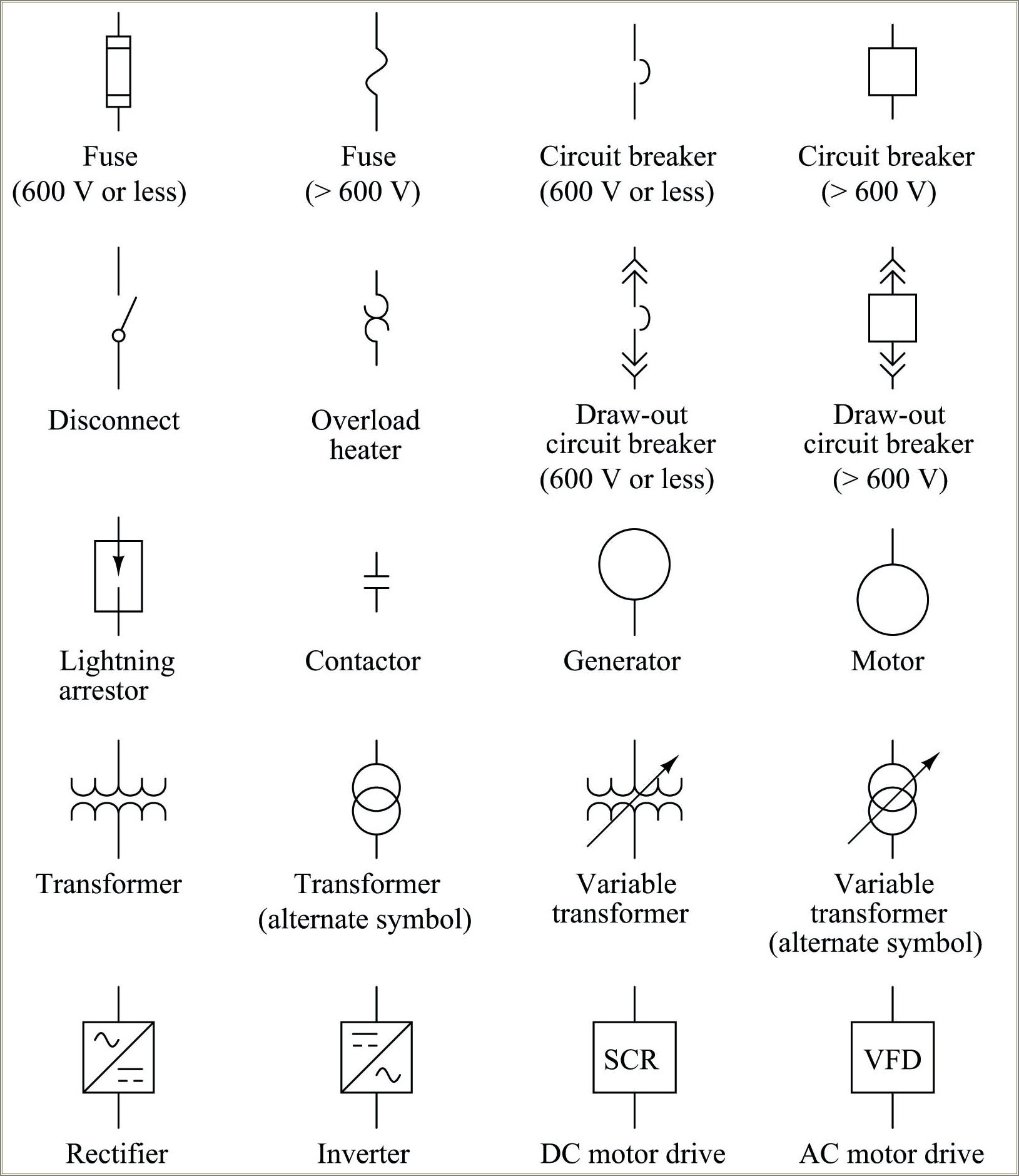 One Line Diagram Symbols