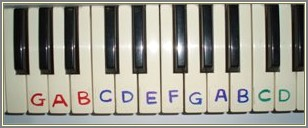 Piano Keyboard Letter Stickers