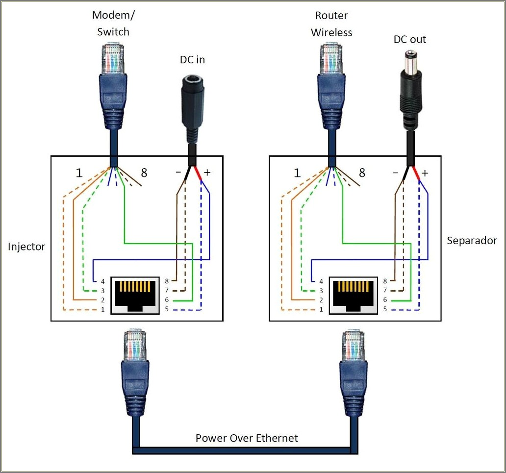 Poe Ethernet Cable Wiring Diagram