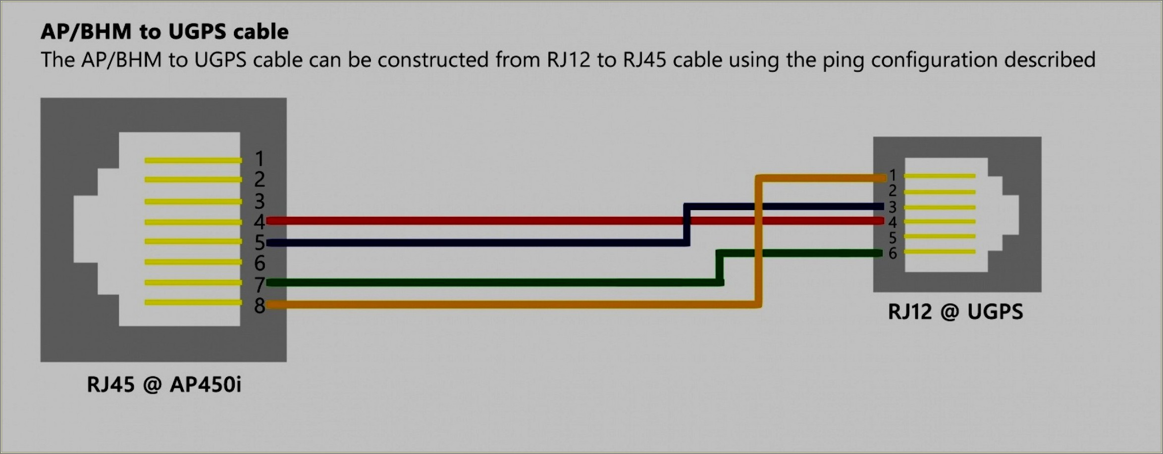 Rj11 To Rj45 Wiring Diagram