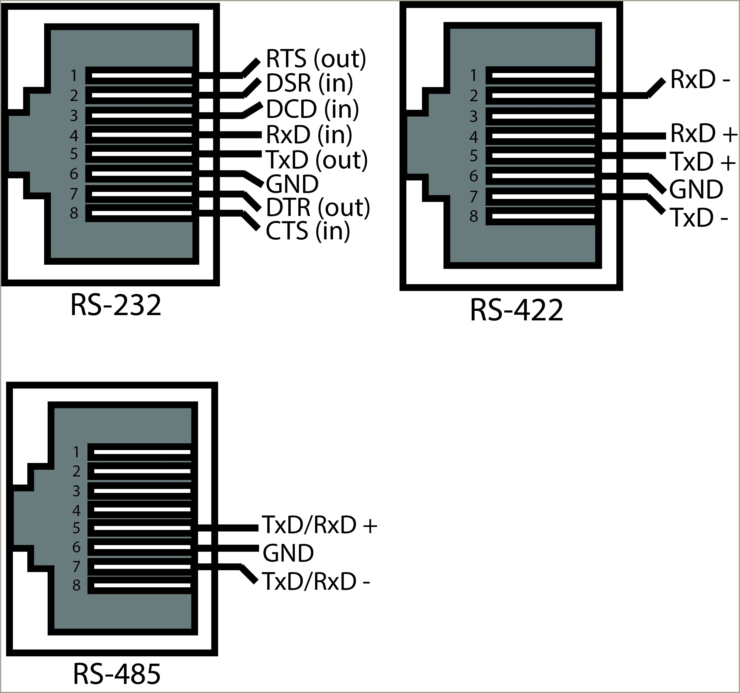 Rs485 Connection Rs485 Wiring Diagram