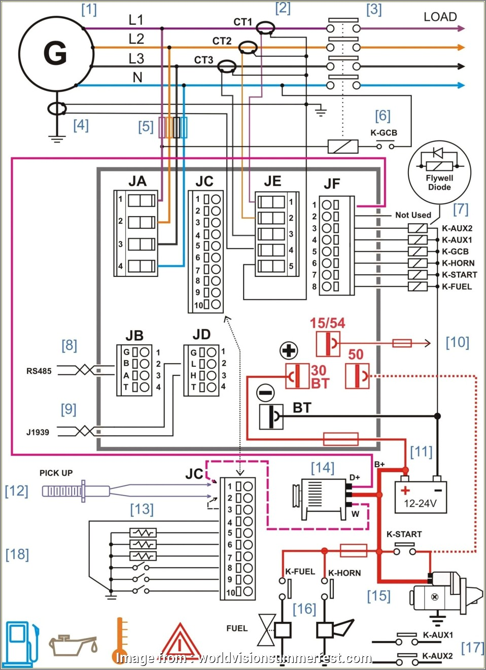 Rv Electrical Panel Wiring Diagram