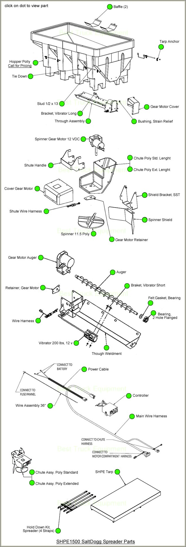 Salt Dogg Spreader Controller Wiring Diagram