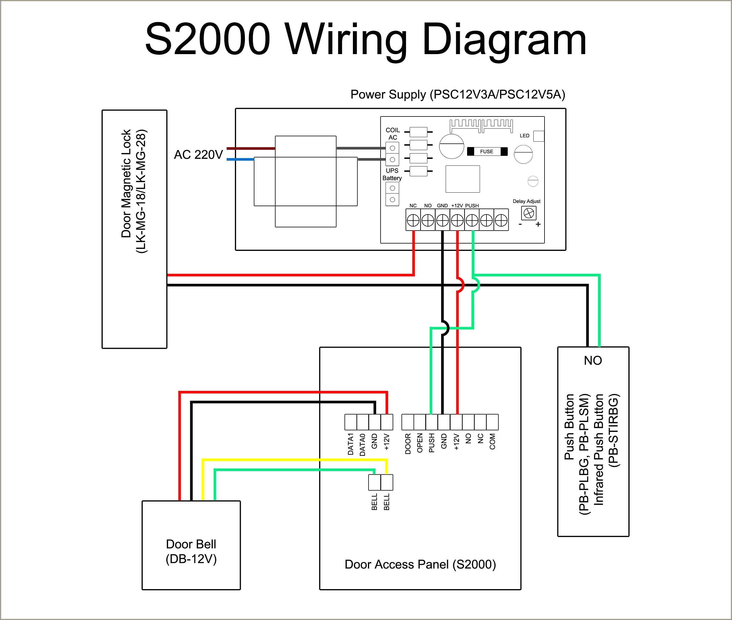 Security Camera 5 Wire Color Diagram