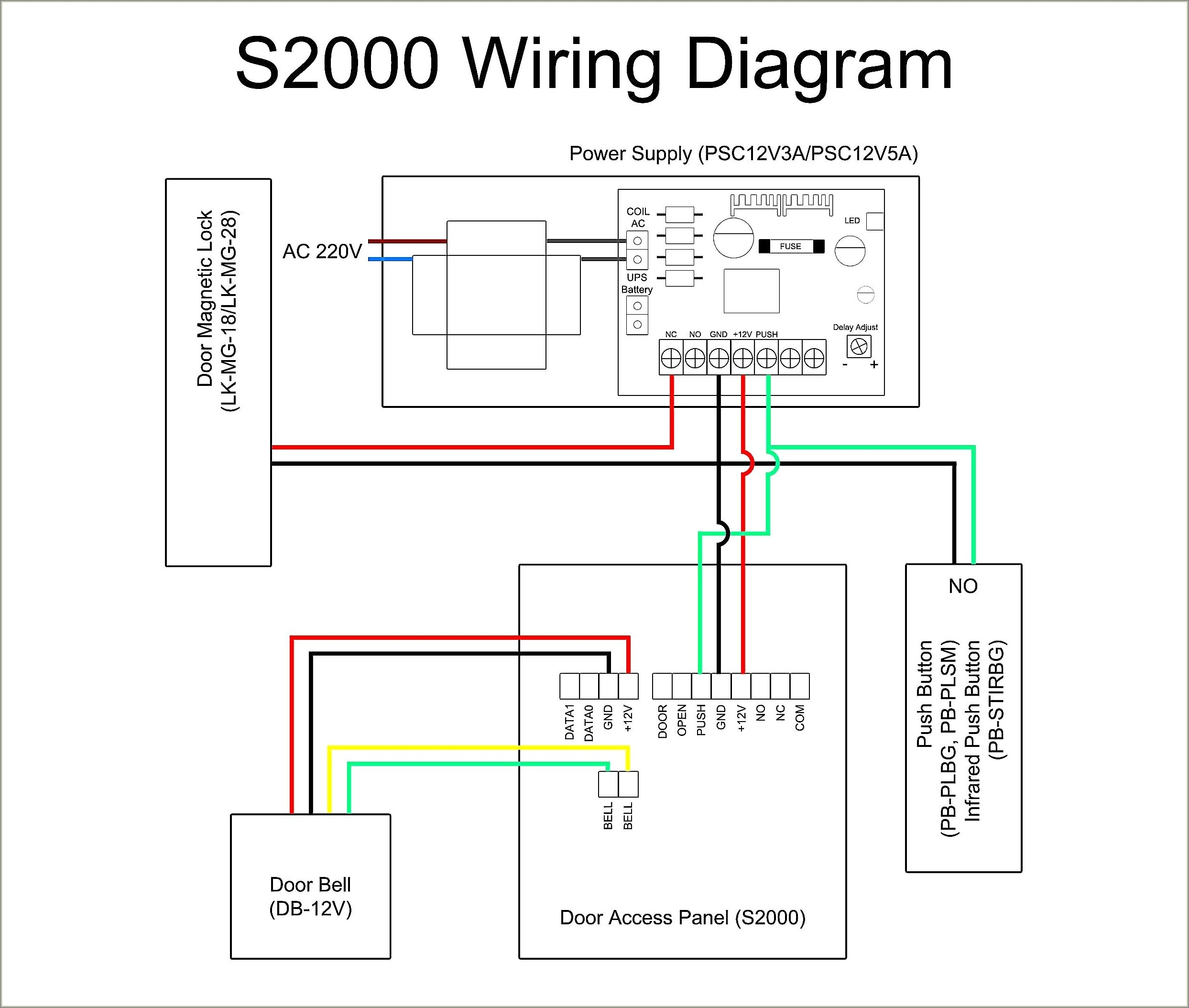 Security Camera Wire Color Diagram
