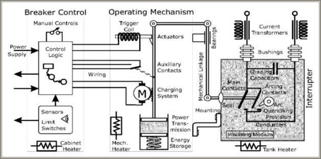 Sf6 Circuit Breaker Control Circuit Diagram