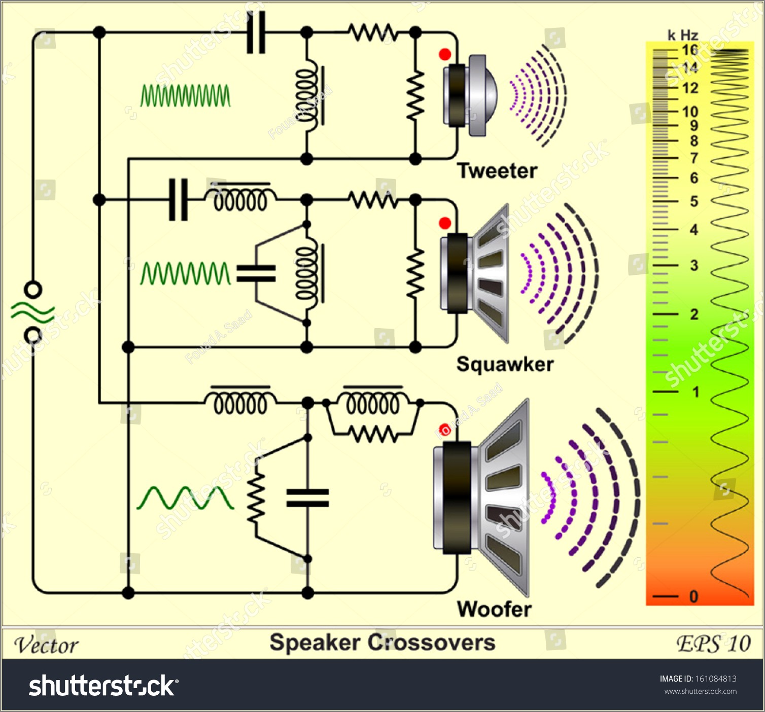 Simple Speaker Crossover Circuit Diagram