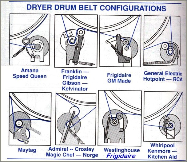 Speed Queen Dryer Belt Diagram