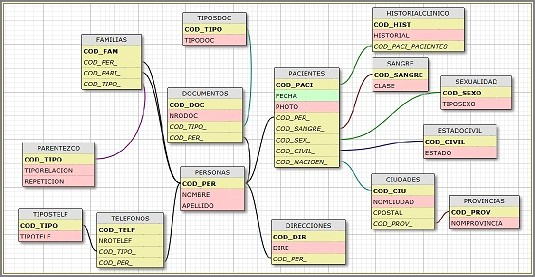 Sql Server Generate Er Diagram