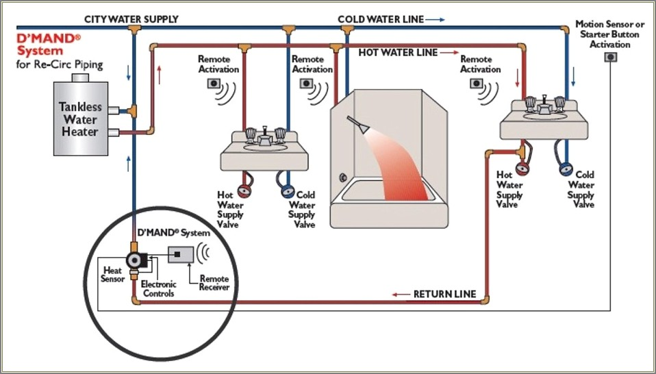 Tankless Water Heater Circulating Pump Diagram