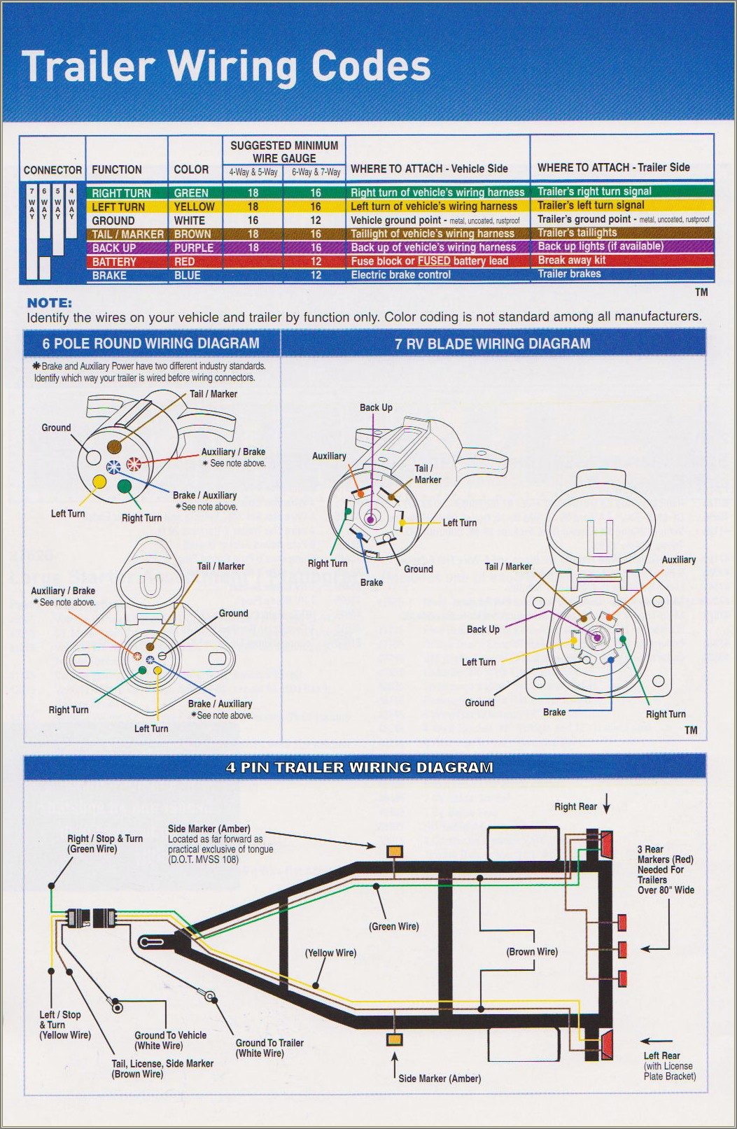 Tap Trailer Wiring Diagram