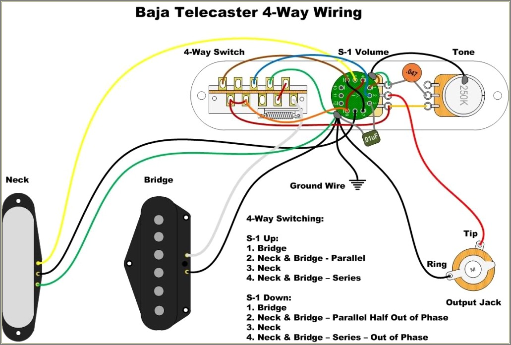 Telecaster S1 Switch Wiring Diagram