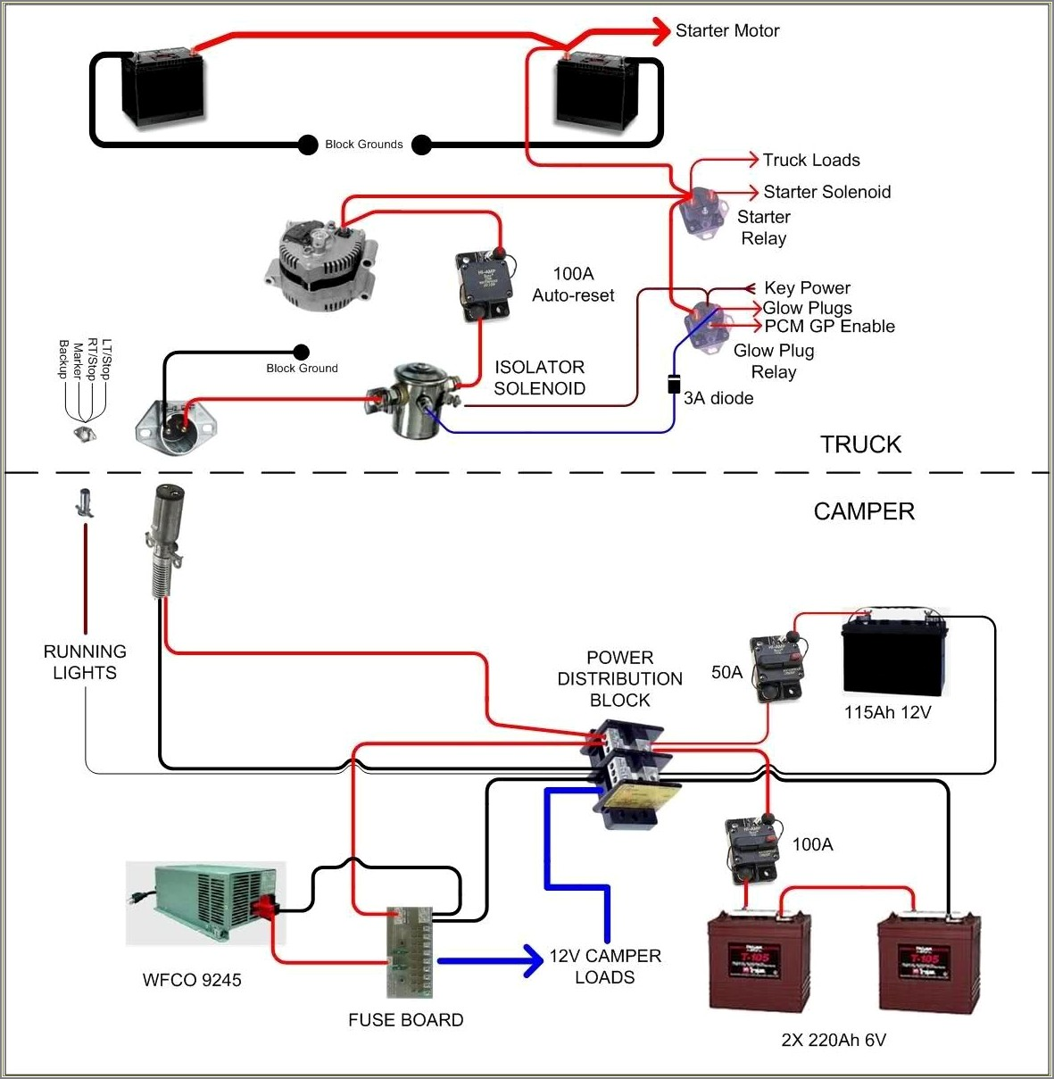 Travel Trailer Camper Electrical Wiring Diagram