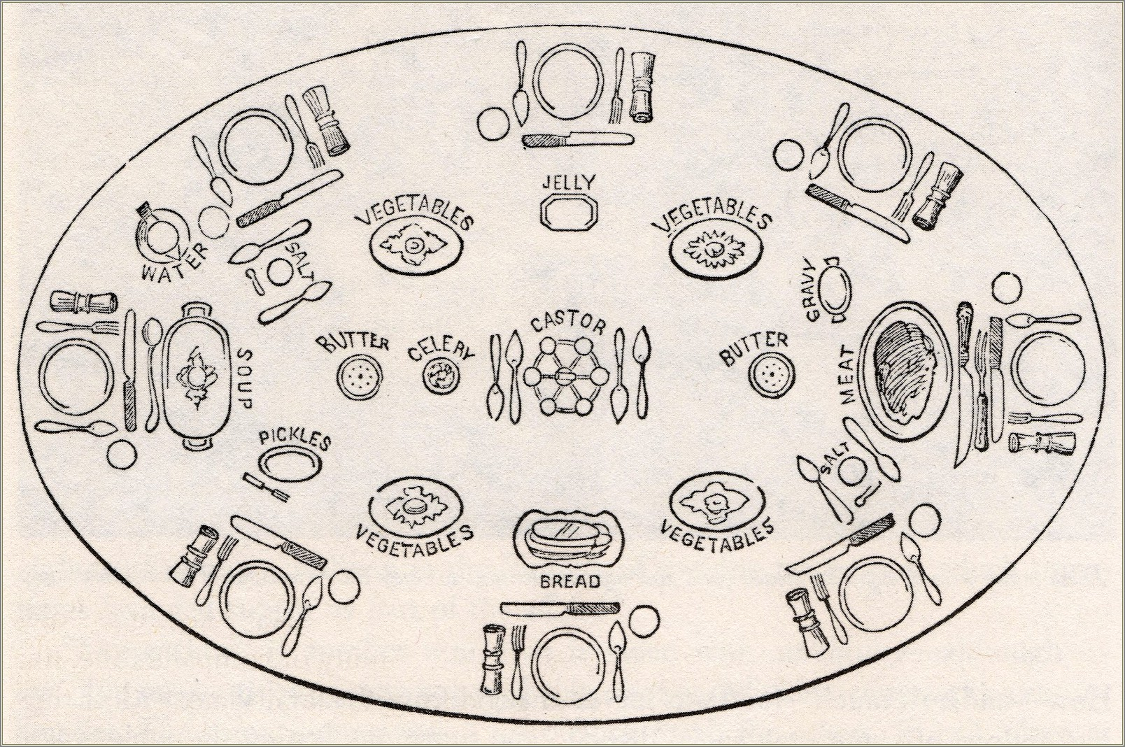 Victorian Table Setting Diagram