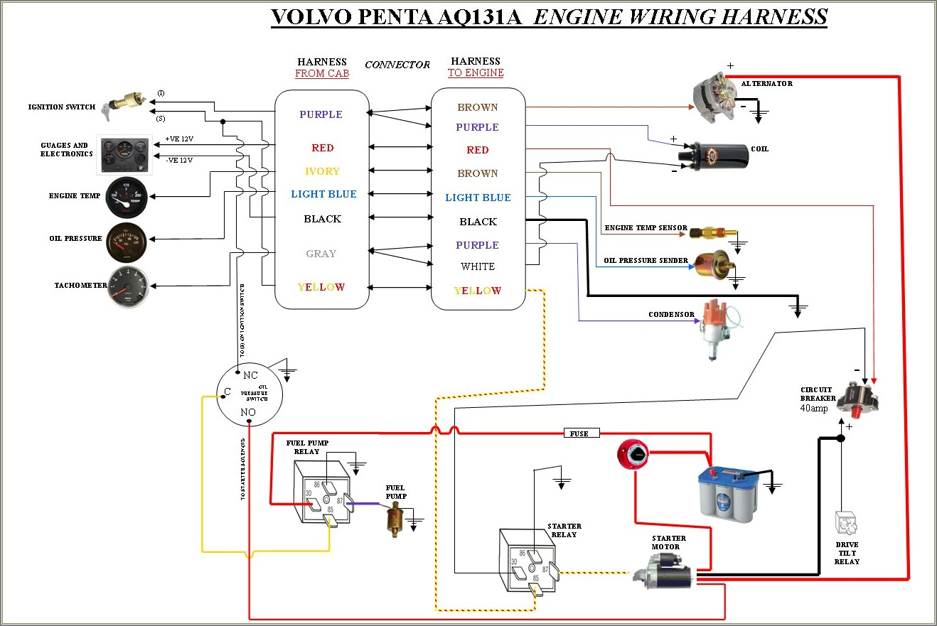 Volvo Penta Engine Diagram