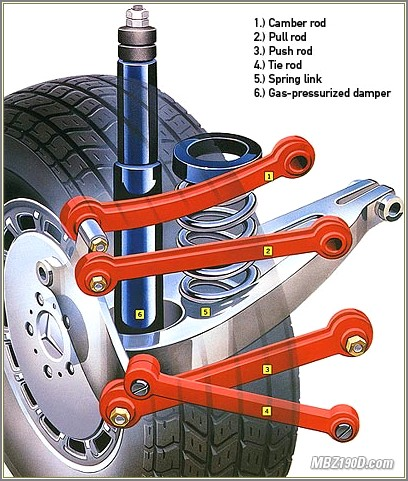 W202 Rear Suspension Diagram