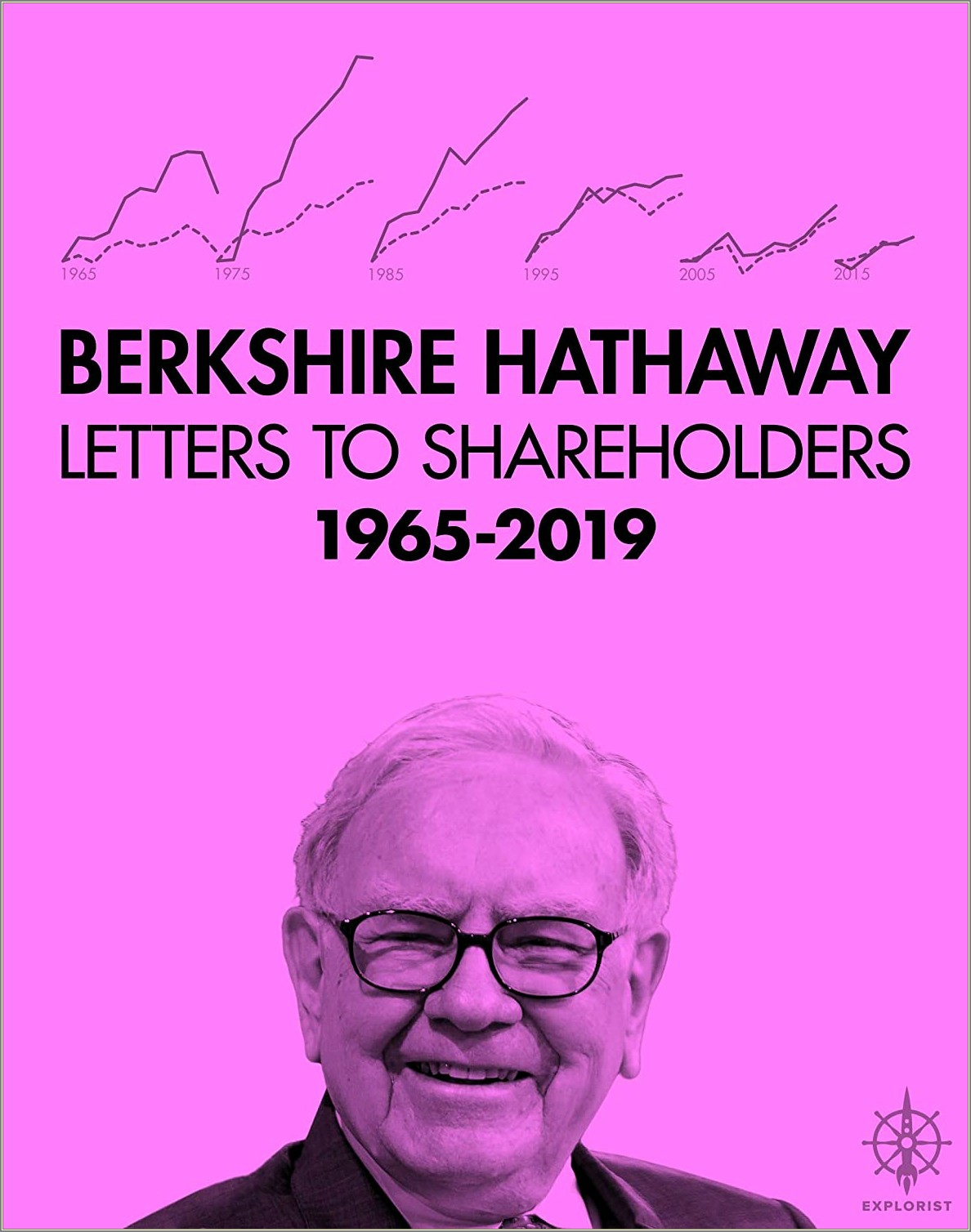 Warren Buffett Letter To Shareholders Book