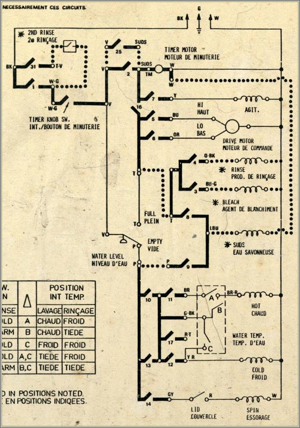 Whirlpool Duet Washer Wiring Diagram