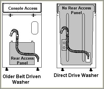 Whirlpool Washer Belt Diagram