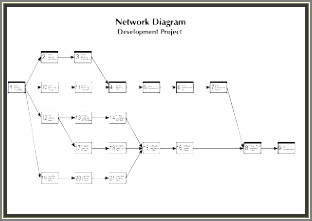 Word Network Diagram Template